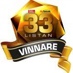 Wematter 33 listan VINNARE
