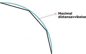Maximal distansavvikelse för att exportera STL-filer till 3D-skrivare